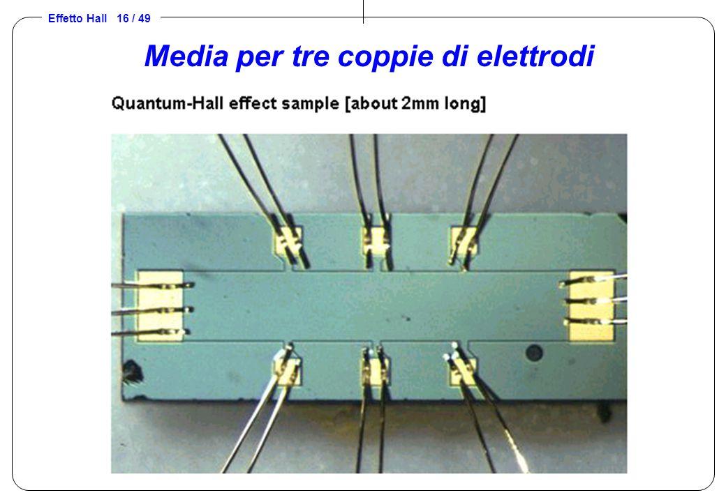 Effetto Hall 16 / 49 Media per tre coppie di elettrodi