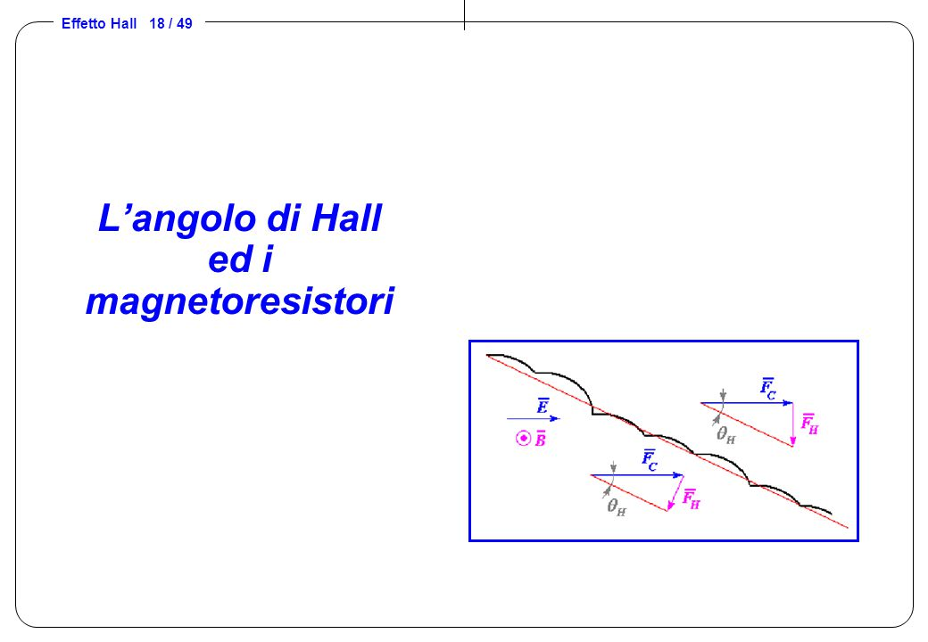 Effetto Hall 18 / 49 L'angolo di Hall ed i magnetoresistori