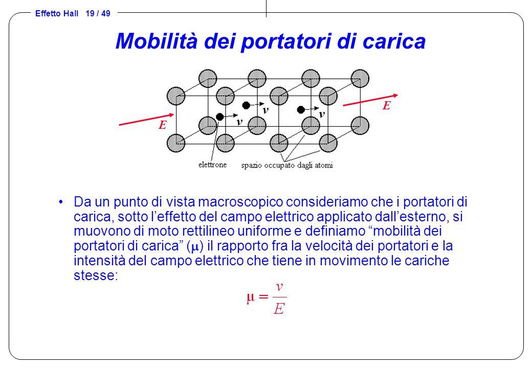 Effetto Hall 19 / 49 Mobilità dei portatori di carica Da un punto di vista macroscopico consideriamo che i portatori di carica, sotto l'effetto del ca