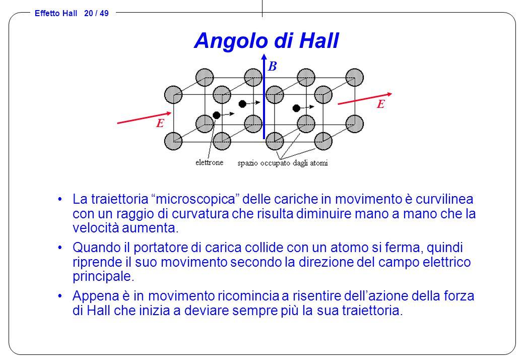 """Effetto Hall 20 / 49 Angolo di Hall La traiettoria """"microscopica"""" delle cariche in movimento è curvilinea con un raggio di curvatura che risulta dimin"""