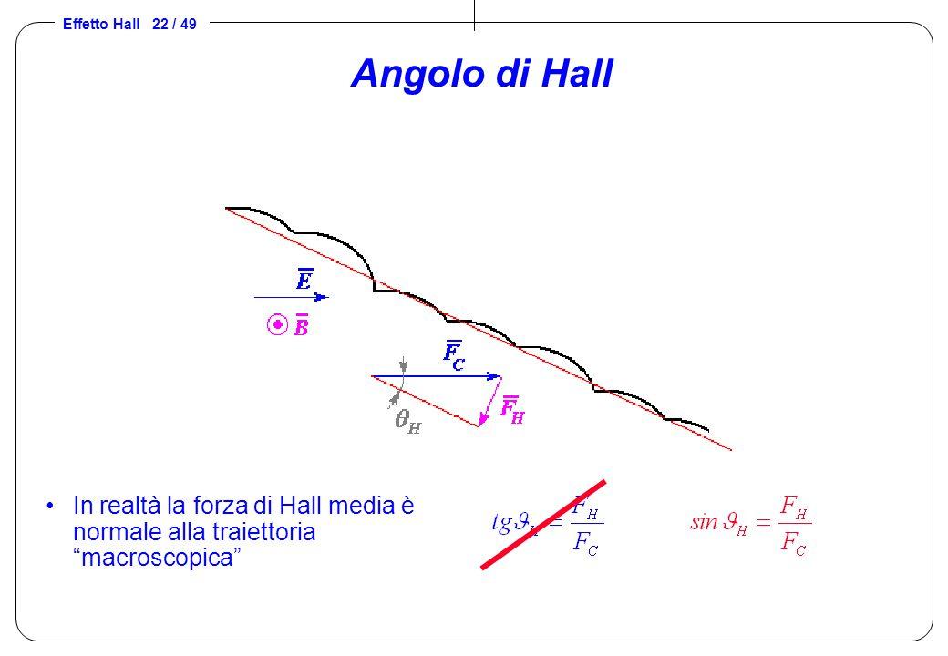 """Effetto Hall 22 / 49 Angolo di Hall In realtà la forza di Hall media è normale alla traiettoria """"macroscopica"""""""