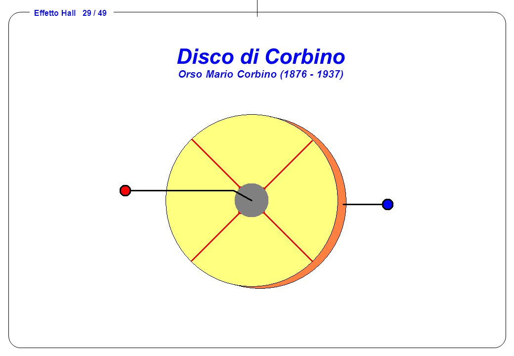 Effetto Hall 29 / 49 Disco di Corbino Orso Mario Corbino (1876 - 1937)