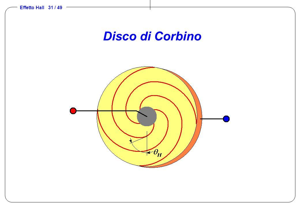 Effetto Hall 31 / 49 Disco di Corbino