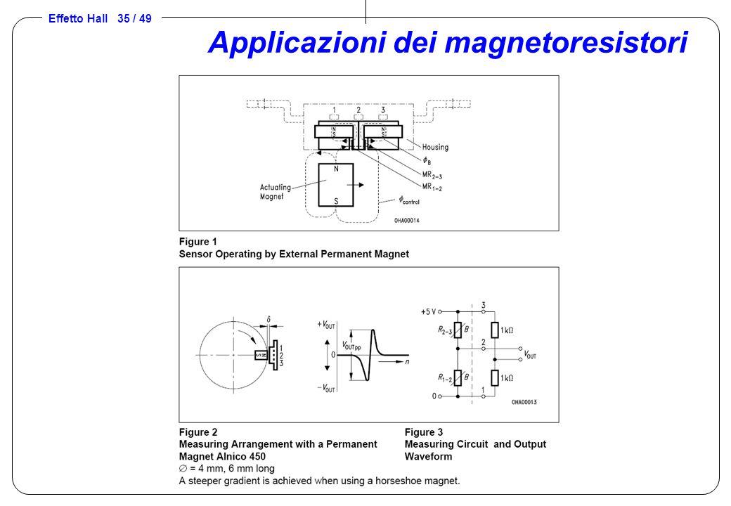 Effetto Hall 35 / 49 Applicazioni dei magnetoresistori