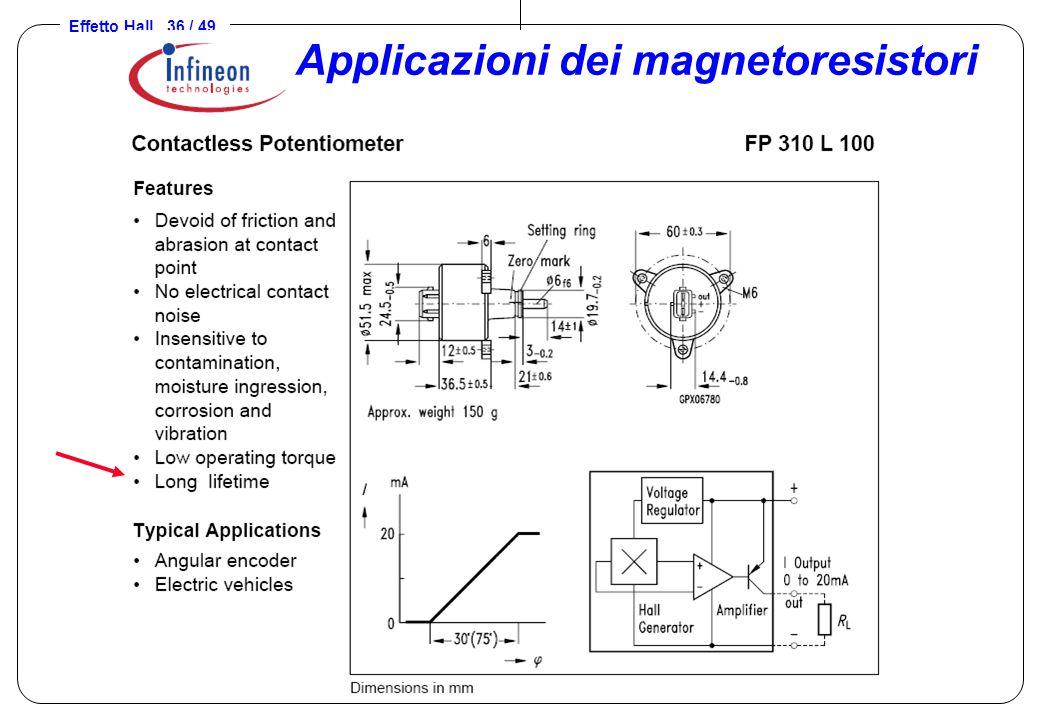 Effetto Hall 36 / 49 Applicazioni dei magnetoresistori