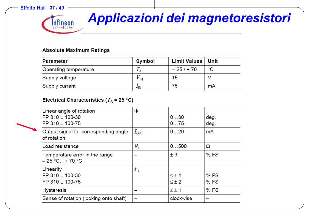Effetto Hall 37 / 49 Applicazioni dei magnetoresistori