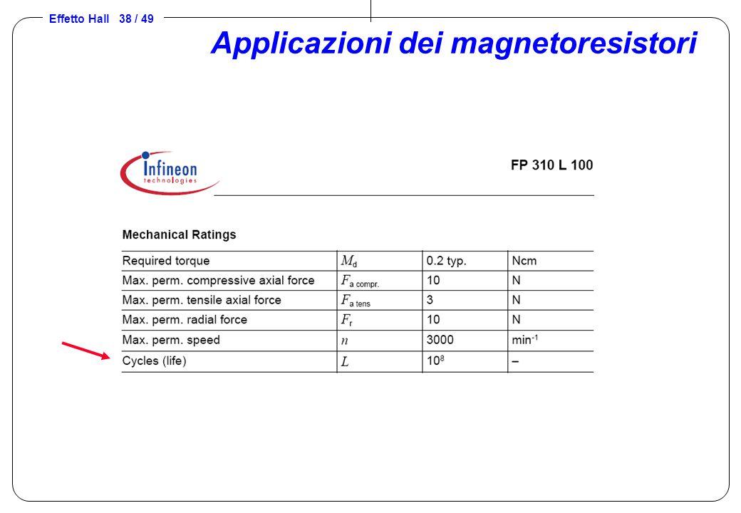 Effetto Hall 38 / 49 Applicazioni dei magnetoresistori
