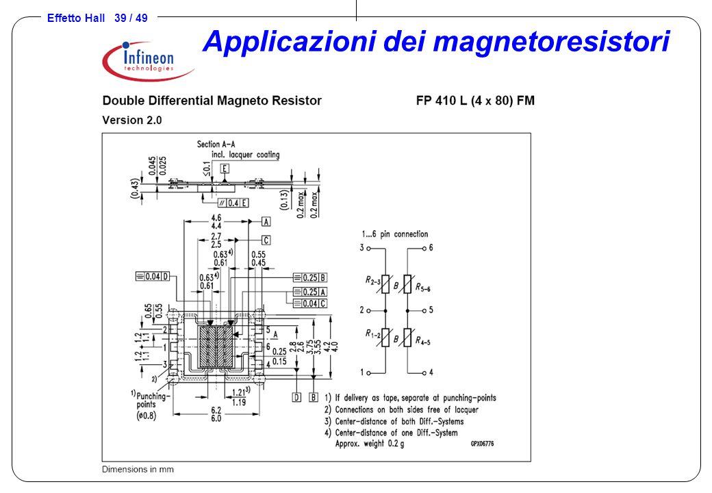 Effetto Hall 39 / 49 Applicazioni dei magnetoresistori