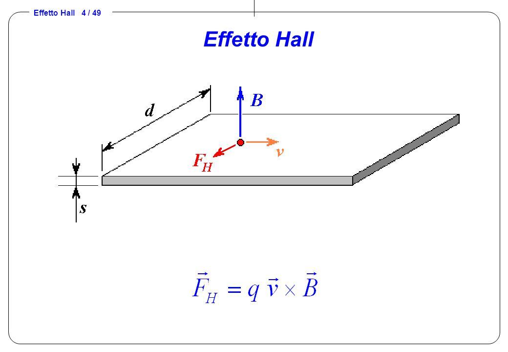 Effetto Hall 15 / 49 Allineamento elettrodi ElEl E