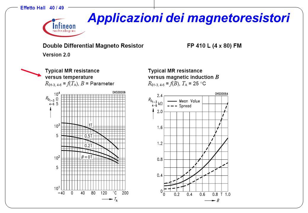 Effetto Hall 40 / 49 Applicazioni dei magnetoresistori