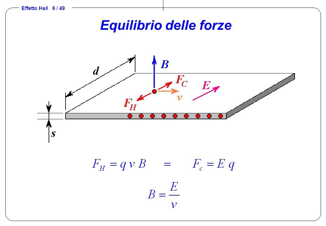 Effetto Hall 17 / 49 14 - 20 euro