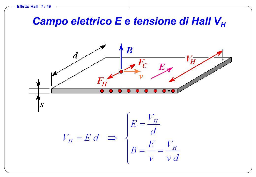 Effetto Hall 7 / 49 Campo elettrico E e tensione di Hall V H
