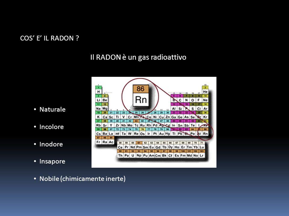 COS' E' IL RADON ? Il RADON è un gas radioattivo Naturale Incolore Inodore Insapore Nobile (chimicamente inerte)