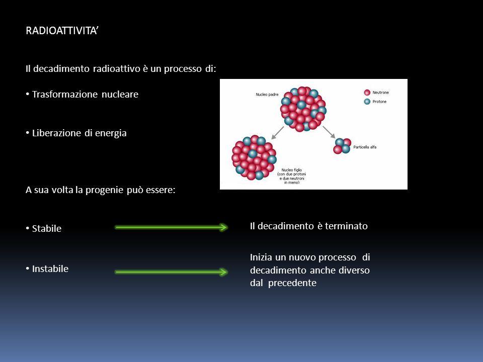 RADIOATTIVITA' Il decadimento radioattivo è un processo di: Trasformazione nucleare Liberazione di energia A sua volta la progenie può essere: Stabile