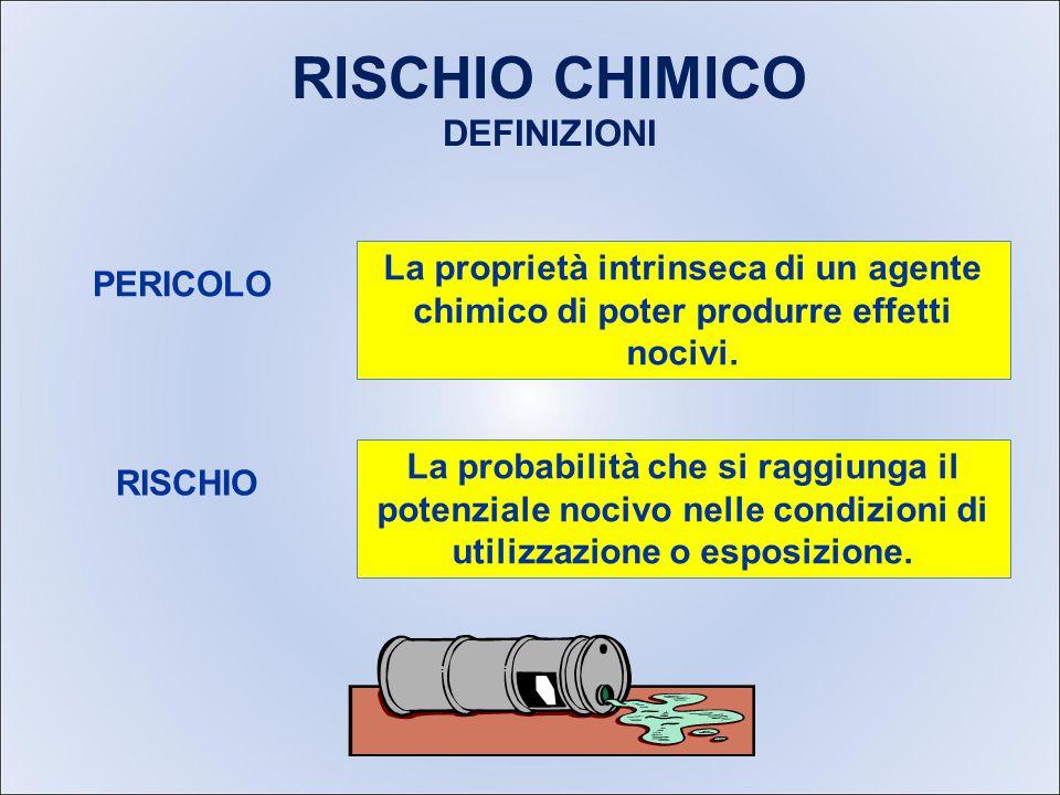 RISCHIO CHIMICO DEFINIZIONI RISCHIO PERICOLO La proprietà intrinseca di un agente chimico di poter produrre effetti nocivi.
