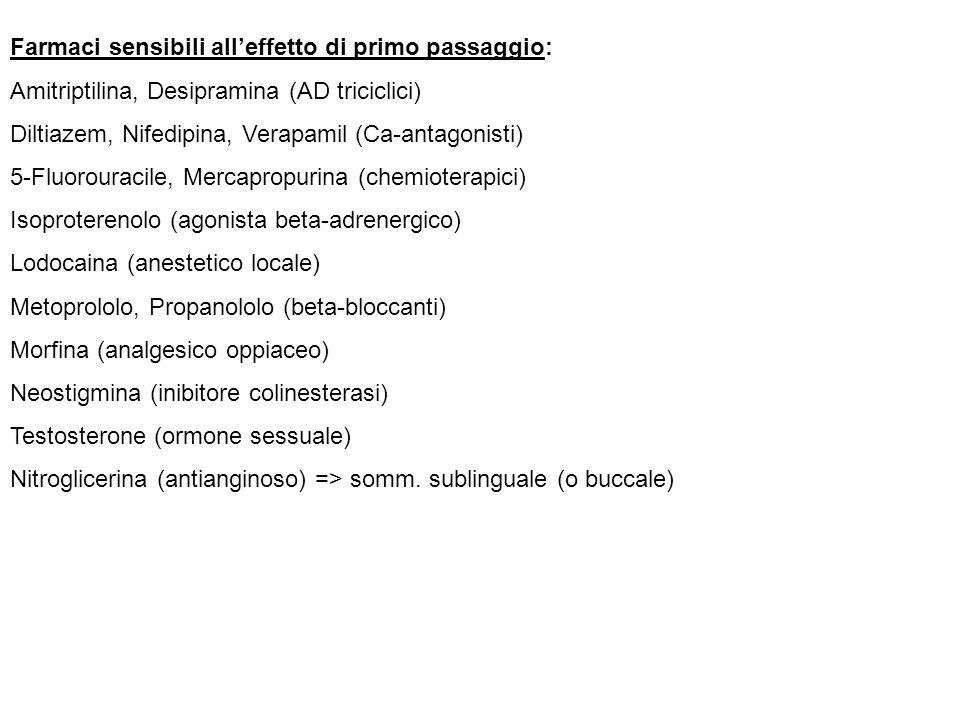 Farmaci sensibili all'effetto di primo passaggio: Amitriptilina, Desipramina (AD triciclici) Diltiazem, Nifedipina, Verapamil (Ca-antagonisti) 5-Fluor