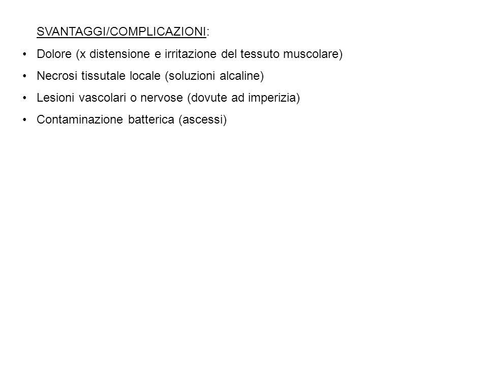 SVANTAGGI/COMPLICAZIONI: Dolore (x distensione e irritazione del tessuto muscolare) Necrosi tissutale locale (soluzioni alcaline) Lesioni vascolari o