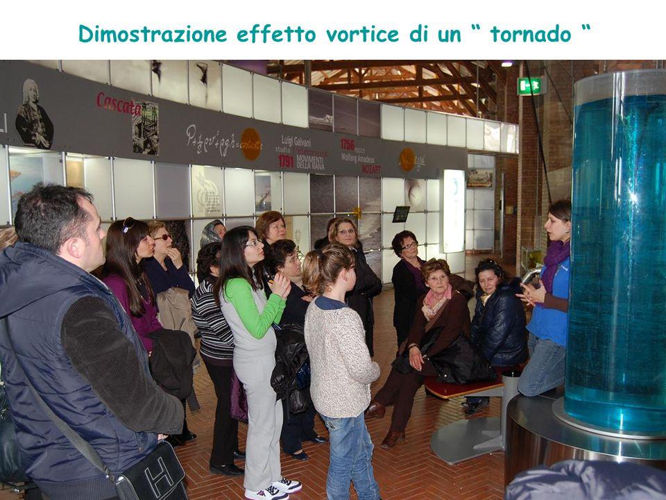 Dimostrazione effetto vortice di un tornado
