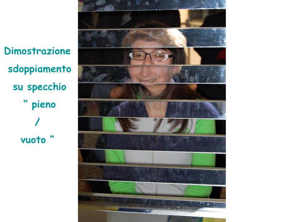 Dimostrazione sdoppiamento su specchio pieno / vuoto