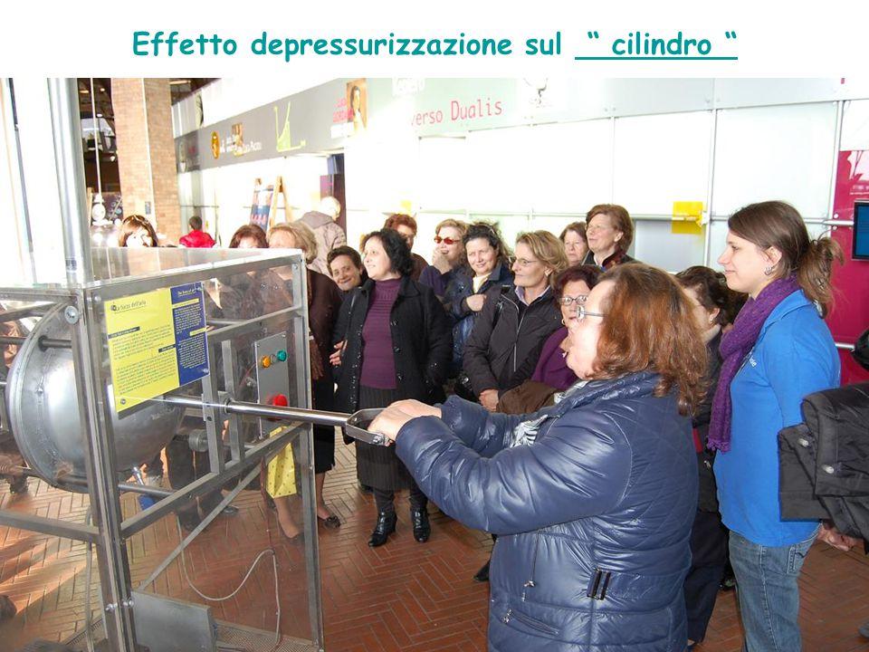 Effetto depressurizzazione sul cilindro