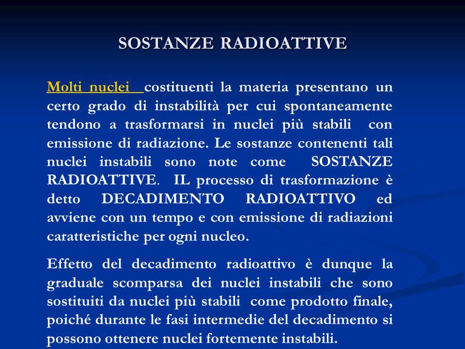 SOSTANZE RADIOATTIVE Molti nuclei Molti nuclei costituenti la materia presentano un certo grado di instabilità per cui spontaneamente tendono a trasformarsi in nuclei più stabili con emissione di radiazione.
