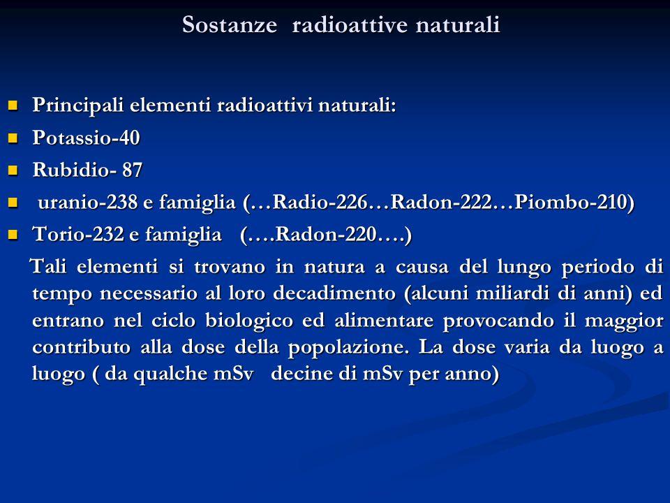 Sostanze radioattive naturali Principali elementi radioattivi naturali: Principali elementi radioattivi naturali: Potassio-40 Potassio-40 Rubidio- 87 Rubidio- 87 uranio-238 e famiglia (…Radio-226…Radon-222…Piombo-210) uranio-238 e famiglia (…Radio-226…Radon-222…Piombo-210) Torio-232 e famiglia (….Radon-220….) Torio-232 e famiglia (….Radon-220….) Tali elementi si trovano in natura a causa del lungo periodo di tempo necessario al loro decadimento (alcuni miliardi di anni) ed entrano nel ciclo biologico ed alimentare provocando il maggior contributo alla dose della popolazione.