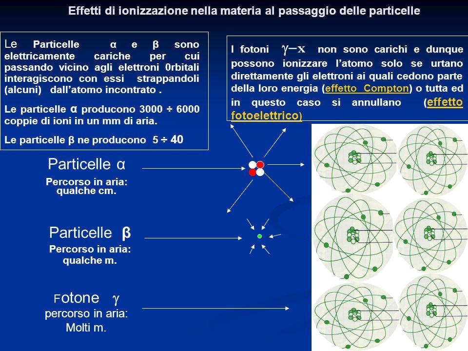 Effetti di ionizzazione nella materia al passaggio delle particelle Effetti di ionizzazione nella materia al passaggio delle particelle Le Particelle α e β sono elettricamente cariche per cui passando vicino agli elettroni 0rbitali interagiscono con essi strappandoli (alcuni) dall'atomo incontrato.