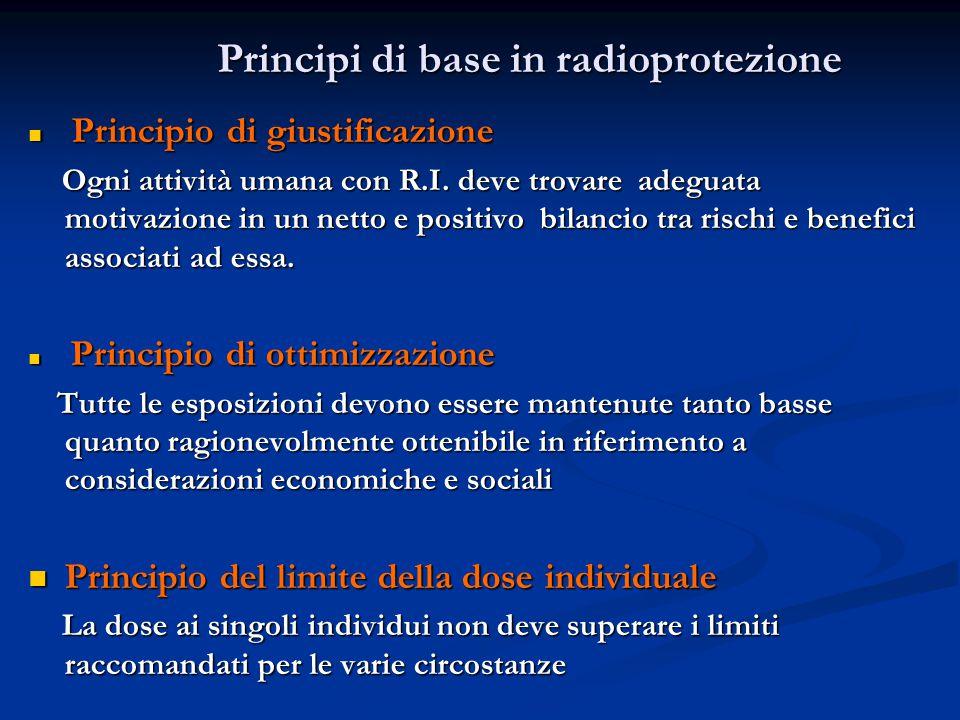 Principi di base in radioprotezione Principio di giustificazione Principio di giustificazione Ogni attività umana con R.I.
