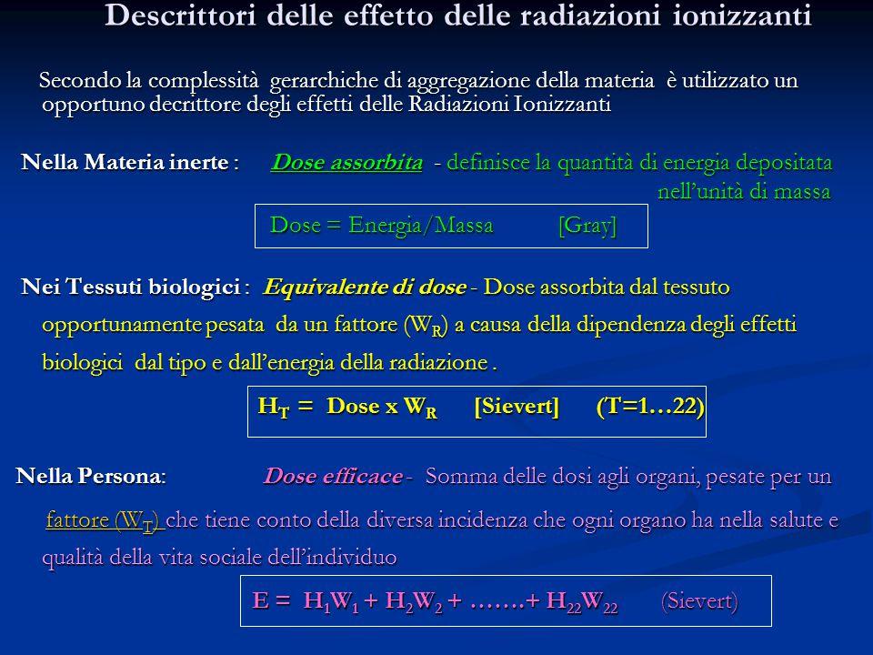 Descrittori delle effetto delle radiazioni ionizzanti Secondo la complessità gerarchiche di aggregazione della materia è utilizzato un opportuno decrittore degli effetti delle Radiazioni Ionizzanti Secondo la complessità gerarchiche di aggregazione della materia è utilizzato un opportuno decrittore degli effetti delle Radiazioni Ionizzanti Nella Materia inerte : Dose assorbita - definisce la quantità di energia depositata Nella Materia inerte : Dose assorbita - definisce la quantità di energia depositata nell'unità di massa nell'unità di massa Dose = Energia/Massa [Gray] Dose = Energia/Massa [Gray] Nei Tessuti biologici : Equivalente di dose - Dose assorbita dal tessuto opportunamente pesata da un fattore (W R ) a causa della dipendenza degli effetti biologici dal tipo e dall'energia della radiazione.