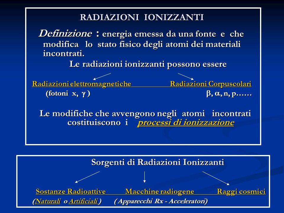 RADIAZIONI Particella  - Essa è un elettrone espulso dal nucleo ad alta velocità, prossima a quella della luce.