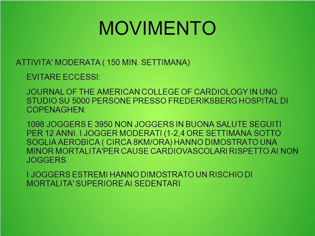 MOVIMENTO ATTIVITA' MODERATA ( 150 MIN. SETTIMANA) EVITARE ECCESSI: JOURNAL OF THE AMERICAN COLLEGE OF CARDIOLOGY IN UNO STUDIO SU 5000 PERSONE PRESSO