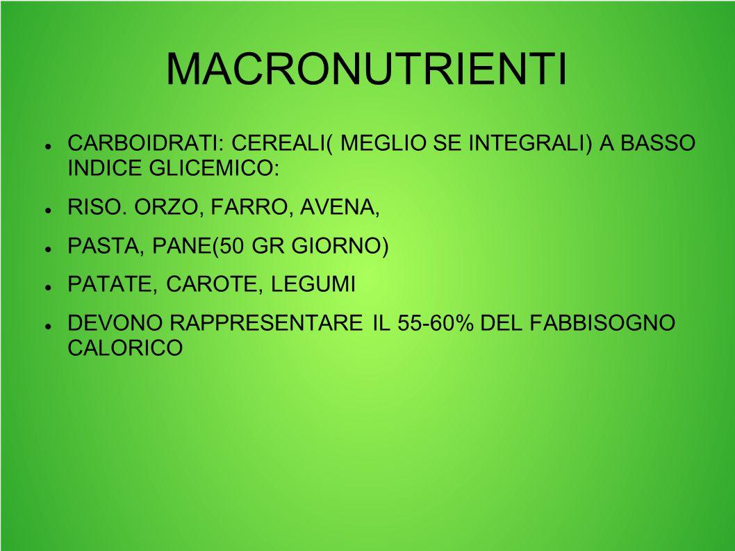 MACRONUTRIENTI CARBOIDRATI: CEREALI( MEGLIO SE INTEGRALI) A BASSO INDICE GLICEMICO: RISO. ORZO, FARRO, AVENA, PASTA, PANE(50 GR GIORNO) PATATE, CAROTE