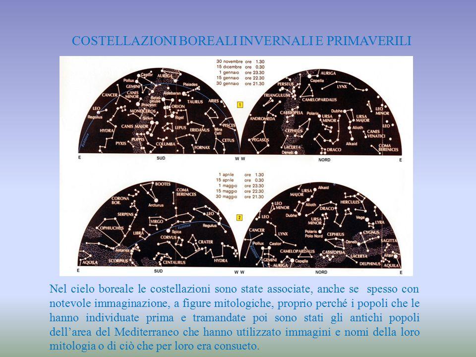 COSTELLAZIONI BOREALI INVERNALI E PRIMAVERILI Nel cielo boreale le costellazioni sono state associate, anche se spesso con notevole immaginazione, a f