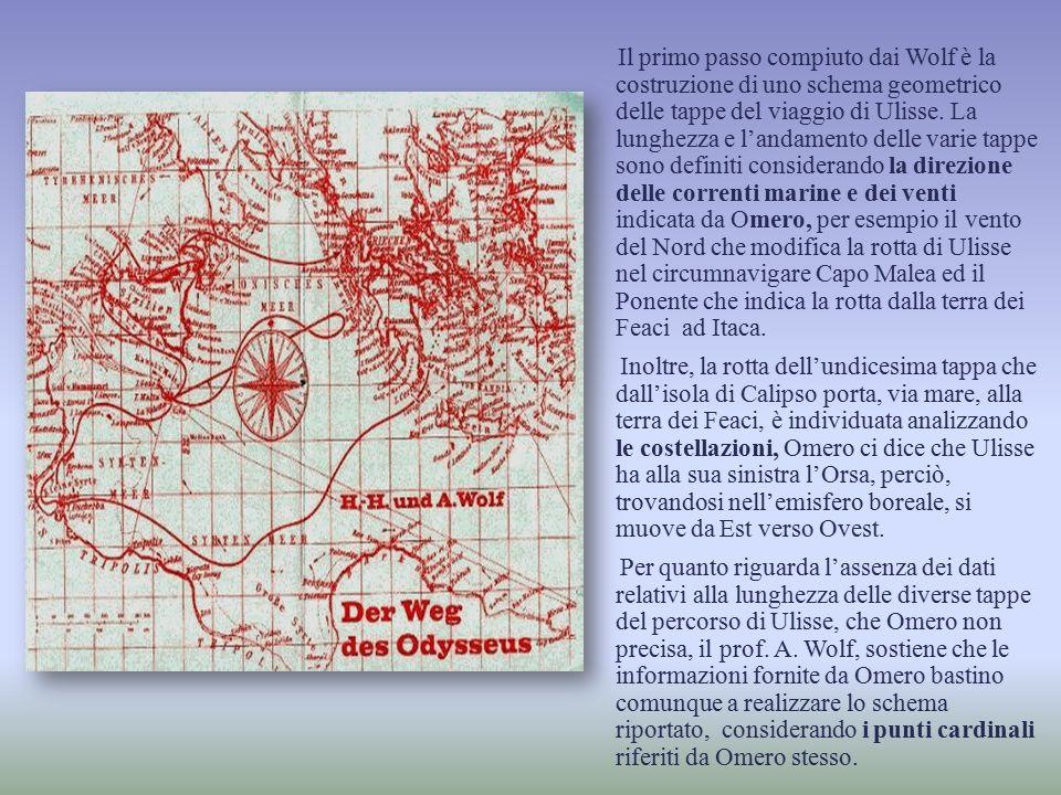 Il primo passo compiuto dai Wolf è la costruzione di uno schema geometrico delle tappe del viaggio di Ulisse. La lunghezza e l'andamento delle varie t