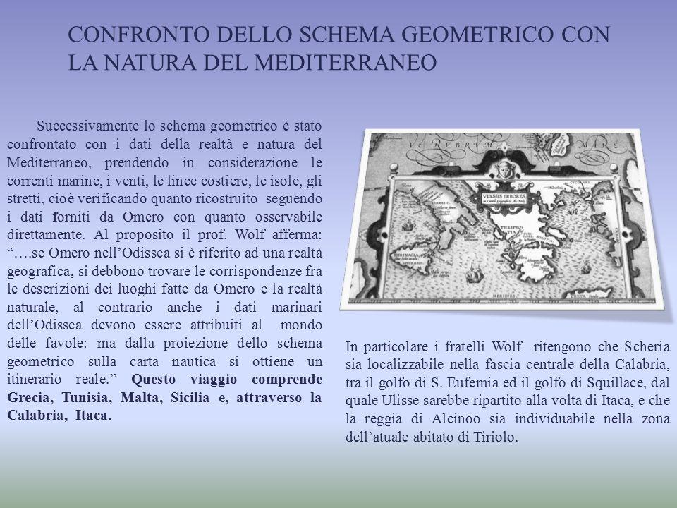 CONFRONTO DELLO SCHEMA GEOMETRICO CON LA NATURA DEL MEDITERRANEO Successivamente lo schema geometrico è stato confrontato con i dati della realtà e na