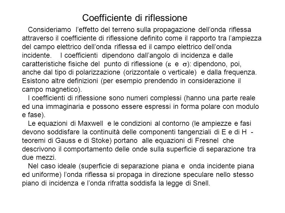 Coefficiente di riflessione Consideriamo l'effetto del terreno sulla propagazione dell'onda riflessa attraverso il coefficiente di riflessione definit