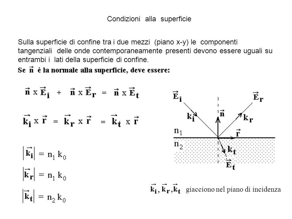Condizioni alla superficie Sulla superficie di confine tra i due mezzi (piano x-y) le componenti tangenziali delle onde contemporaneamente presenti de