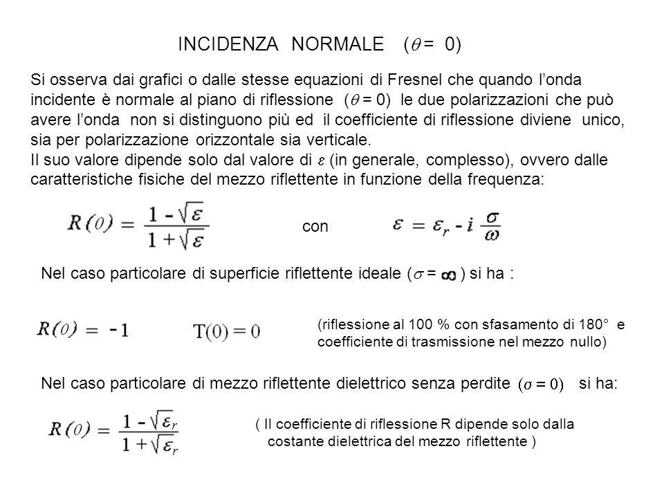 Si osserva dai grafici o dalle stesse equazioni di Fresnel che quando l'onda incidente è normale al piano di riflessione (  = 0) le due polarizzazio