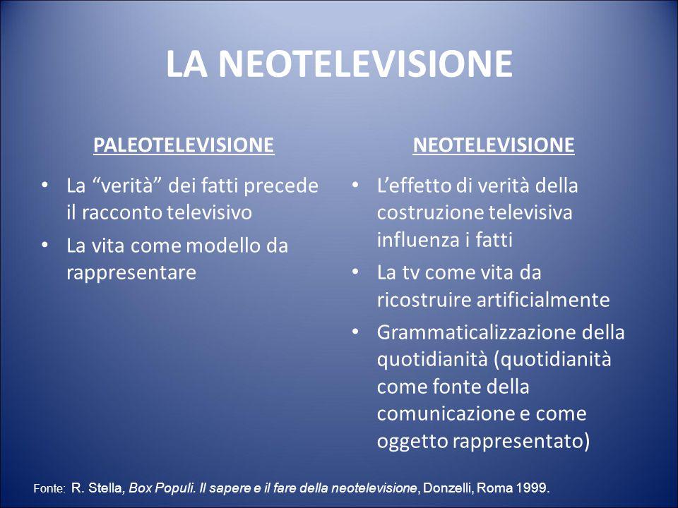 LA NEOTELEVISIONE PALEOTELEVISIONE Spettatore passivo (pubblico da educare) Consumo da misurare in gradimento e qualità Consumo tv festivo (la program