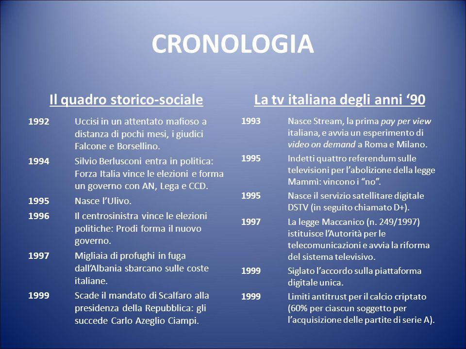 CRONOLOGIA Il quadro storico-sociale 1990Svolta del PCI di Occhetto che cambia nome in PDS. Nasce Rifondazione Comunista. 1990Esplode il caso Gladio,