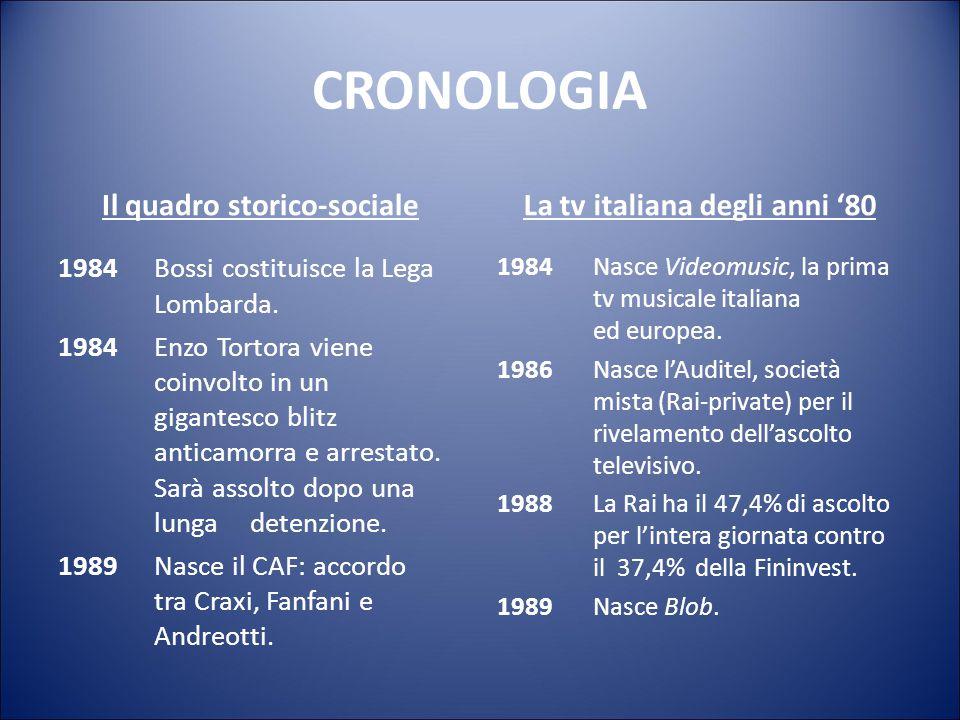 CRONOLOGIA Il quadro storico-sociale 1980Strage alla stazione di Bologna. 1980Un DC-9 Itavia precipita in circostanze inspiegabili vicino Ustica. 1981