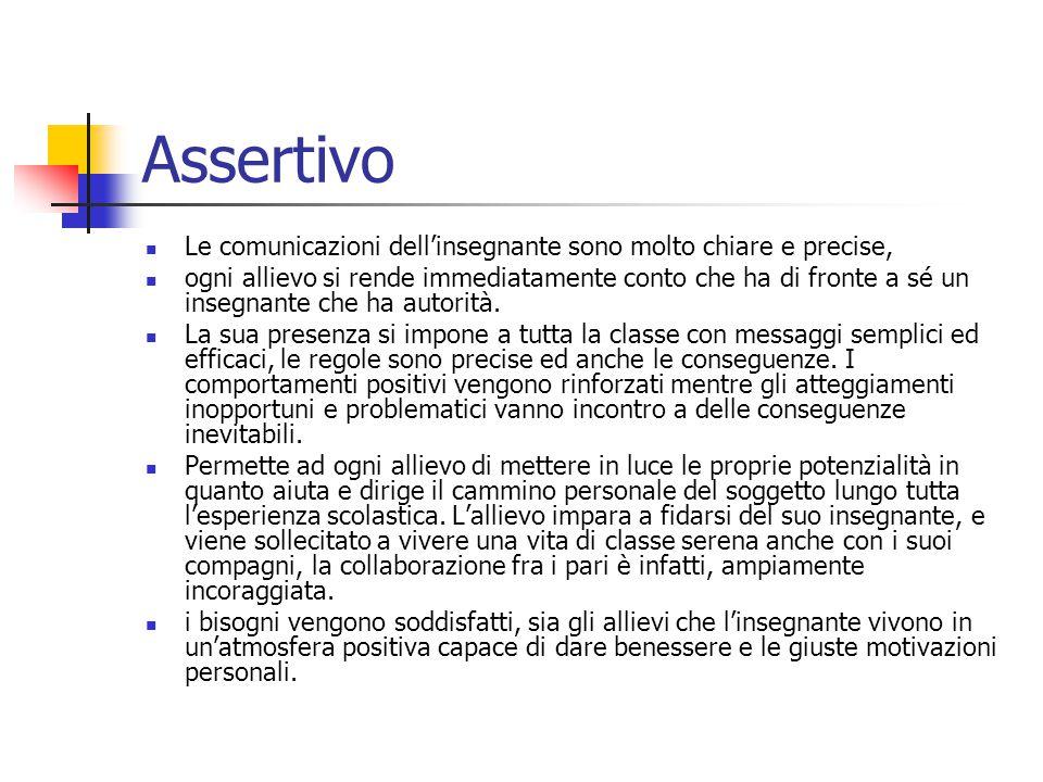 Assertivo Le comunicazioni dell'insegnante sono molto chiare e precise, ogni allievo si rende immediatamente conto che ha di fronte a sé un insegnante