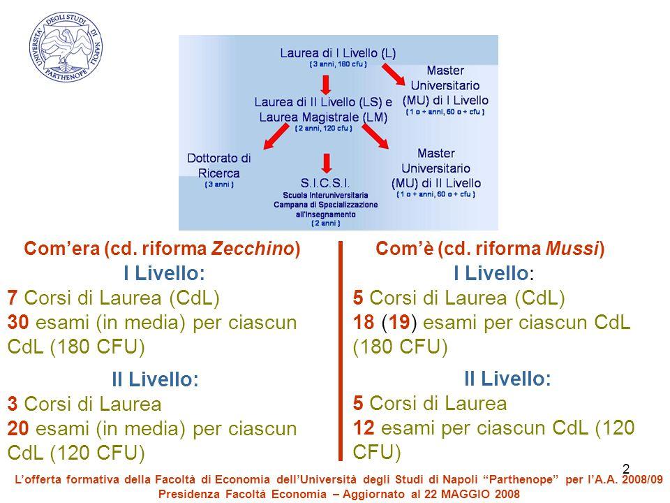 2 I Livello: 7 Corsi di Laurea (CdL) 30 esami (in media) per ciascun CdL (180 CFU) II Livello: 3 Corsi di Laurea 20 esami (in media) per ciascun CdL (