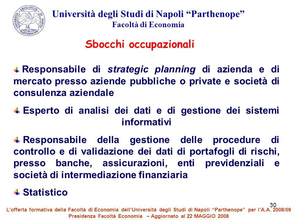 30 Sbocchi occupazionali Responsabile di strategic planning di azienda e di mercato presso aziende pubbliche o private e società di consulenza azienda