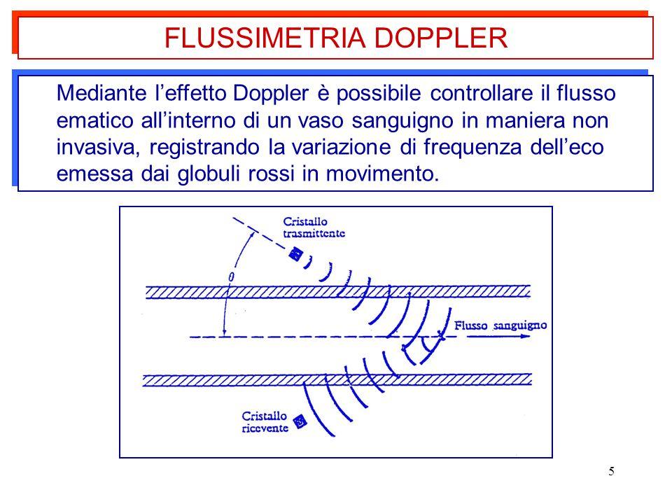 5 FLUSSIMETRIA DOPPLER Mediante l'effetto Doppler è possibile controllare il flusso ematico all'interno di un vaso sanguigno in maniera non invasiva,