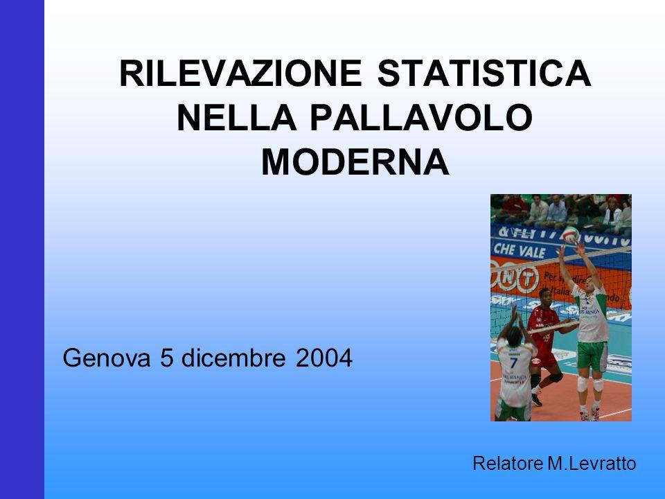 RILEVAZIONE STATISTICA NELLA PALLAVOLO MODERNA Genova 5 dicembre 2004 Relatore M.Levratto