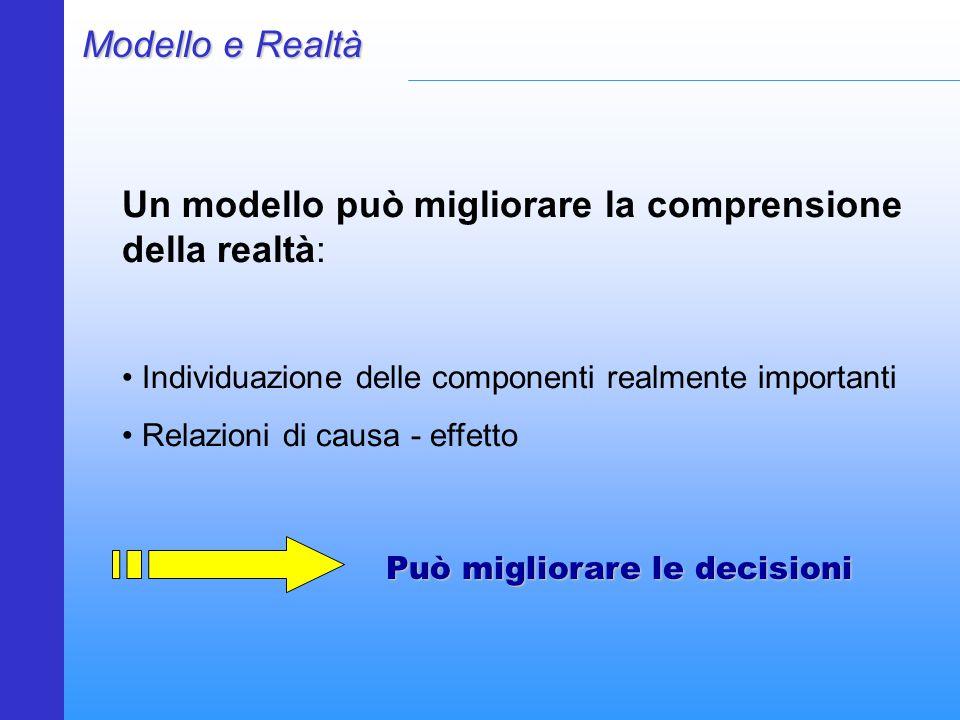 Modello e Realtà Un modello può migliorare la comprensione della realtà: Individuazione delle componenti realmente importanti Relazioni di causa - eff