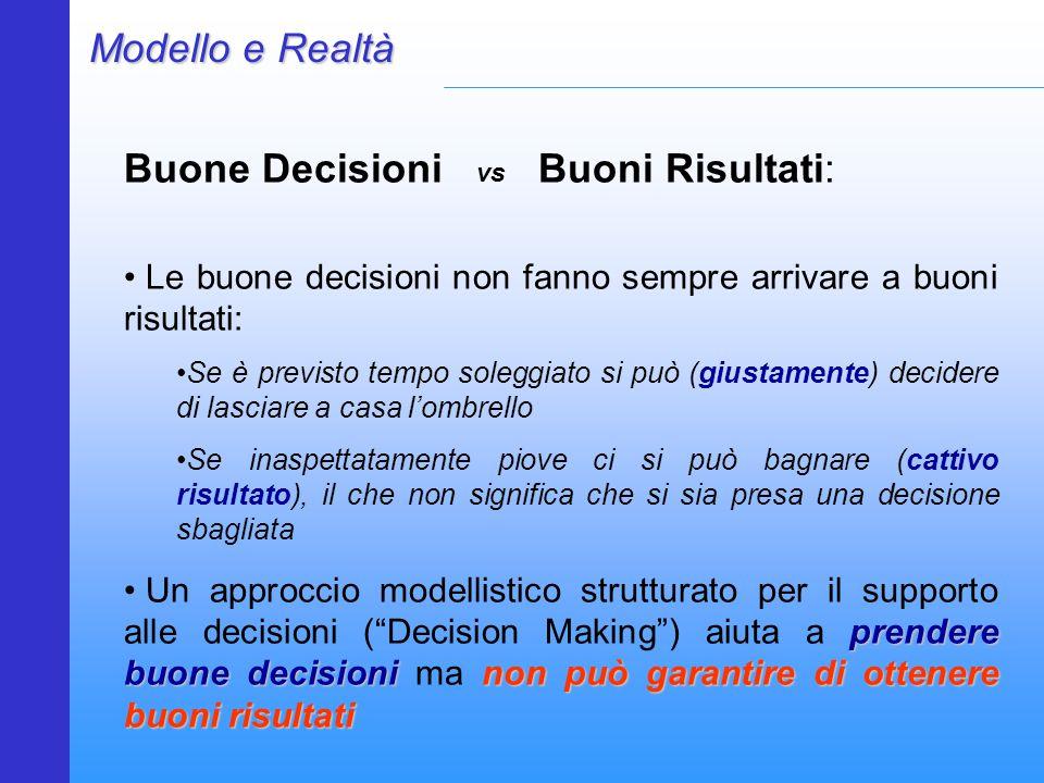 Modello e Realtà Buone Decisioni vs Buoni Risultati: Le buone decisioni non fanno sempre arrivare a buoni risultati: Se è previsto tempo soleggiato si