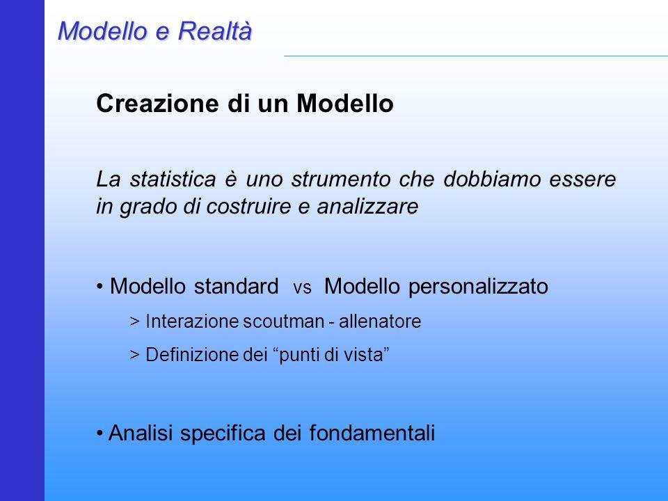 Modello e Realtà Creazione di un Modello La statistica è uno strumento che dobbiamo essere in grado di costruire e analizzare Modello standard vs Modello personalizzato > Interazione scoutman - allenatore > Definizione dei punti di vista Analisi specifica dei fondamentali