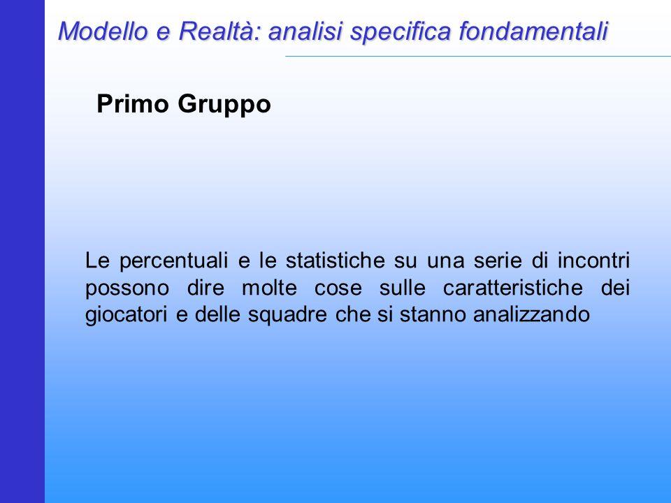 Modello e Realtà: analisi specifica fondamentali Primo Gruppo Le percentuali e le statistiche su una serie di incontri possono dire molte cose sulle c